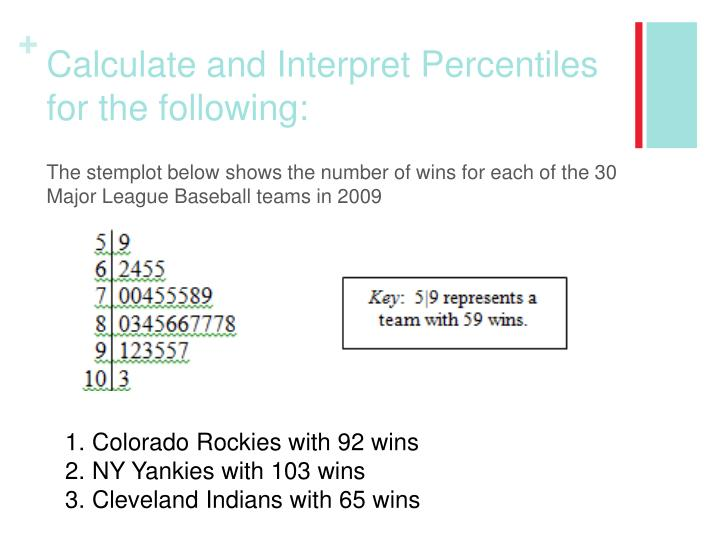 Calculate and Interpret Percentiles for the following: