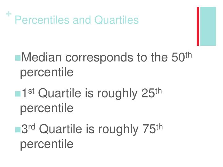 Percentiles and Quartiles