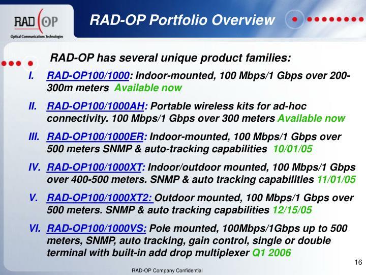 RAD-OP Portfolio Overview