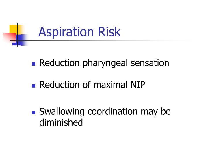 Aspiration Risk