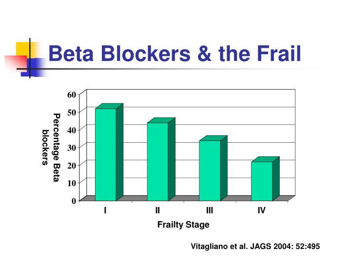 Beta Blockers & the Frail