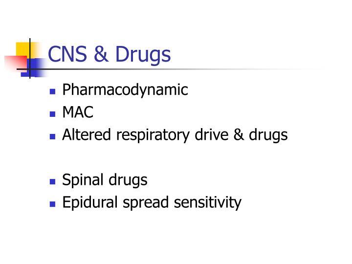 CNS & Drugs
