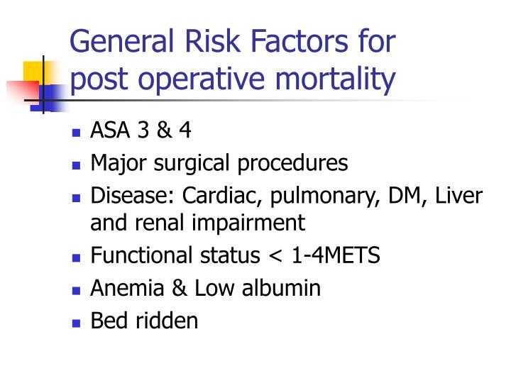 General Risk Factors for
