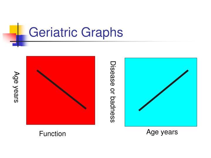 Geriatric Graphs