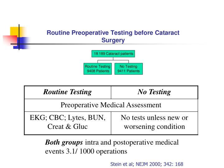 Routine Testing