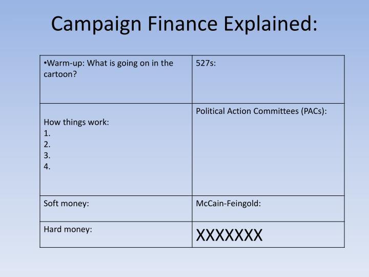 Campaign Finance Explained: