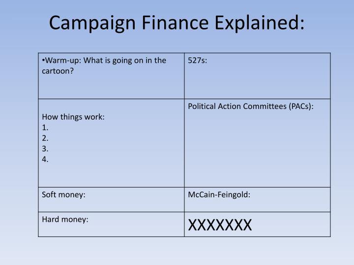 Campaign Finance Explained: