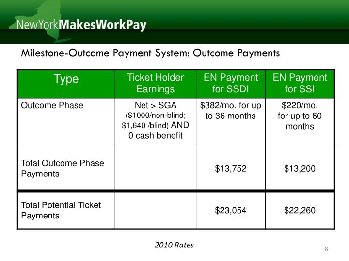 Milestone-Outcome Payment System: Outcome Payments