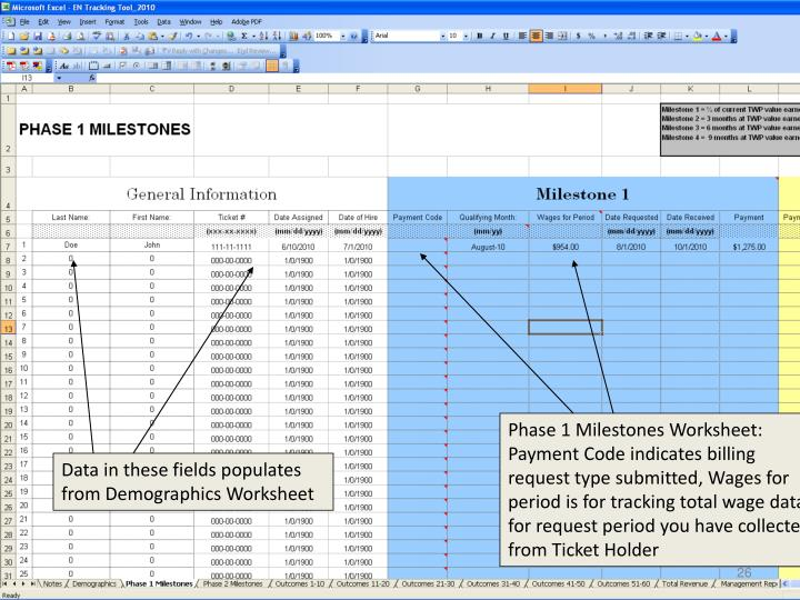Phase 1 Milestones Worksheet: Payment Code indicates billing request type submitted, Wages for period is for tracking total wage data for request period you have collected from Ticket Holder