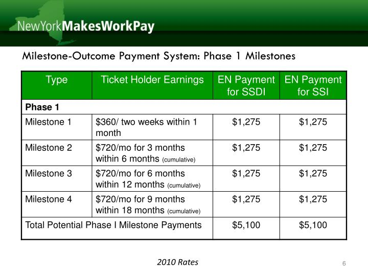 Milestone-Outcome Payment System: Phase 1 Milestones