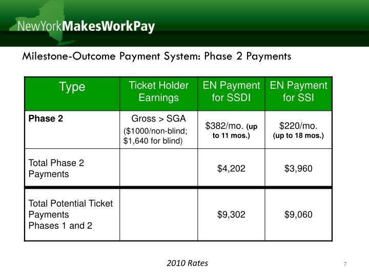 Milestone-Outcome Payment System: Phase 2 Payments