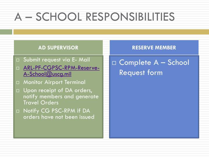 A – SCHOOL RESPONSIBILITIES