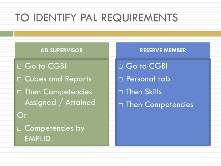 TO IDENTIFY PAL REQUIREMENTS