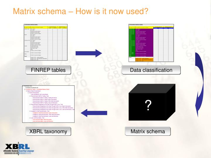 Matrix schema – How is it now used?