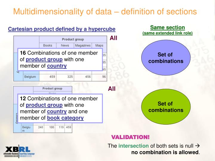 Multidimensionality of data – definition of sections