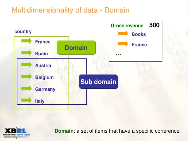 Multidimensionality of data - Domain