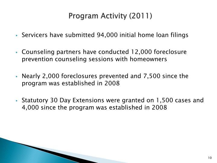 Program Activity (2011)