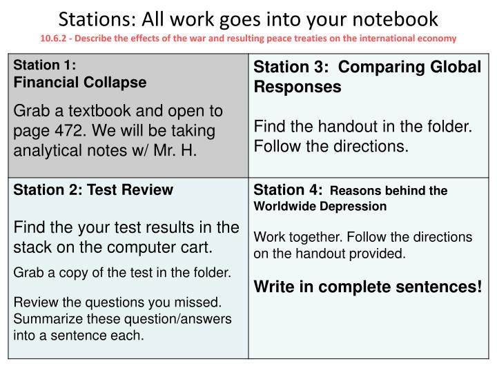Stations: All work goes into your notebook