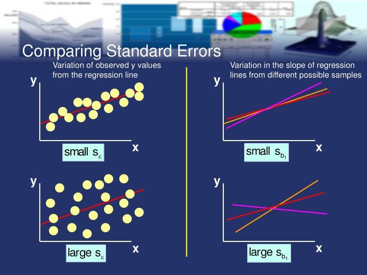 Comparing Standard Errors