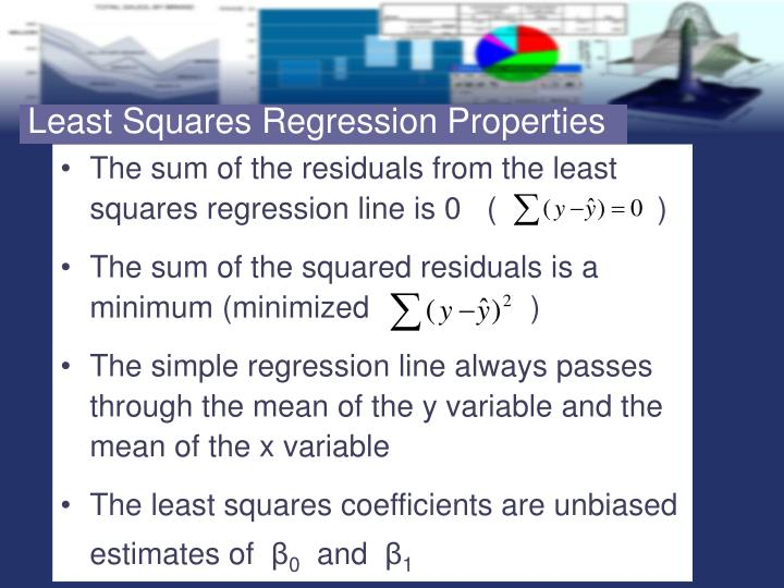 Least Squares Regression Properties