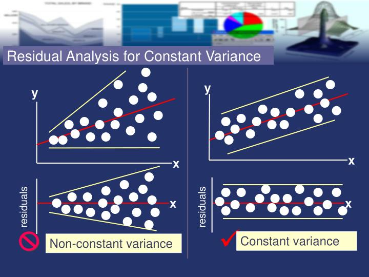 Residual Analysis for Constant Variance
