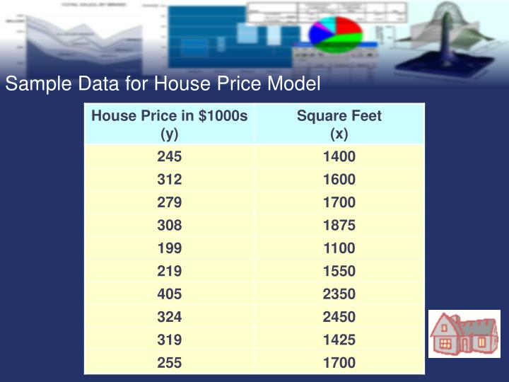 Sample Data for House Price Model