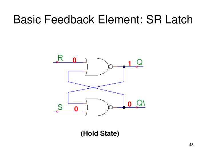Basic Feedback Element: SR Latch