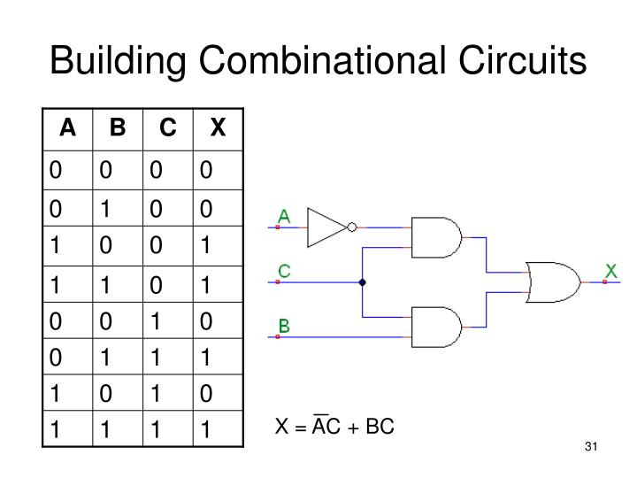 Building Combinational Circuits