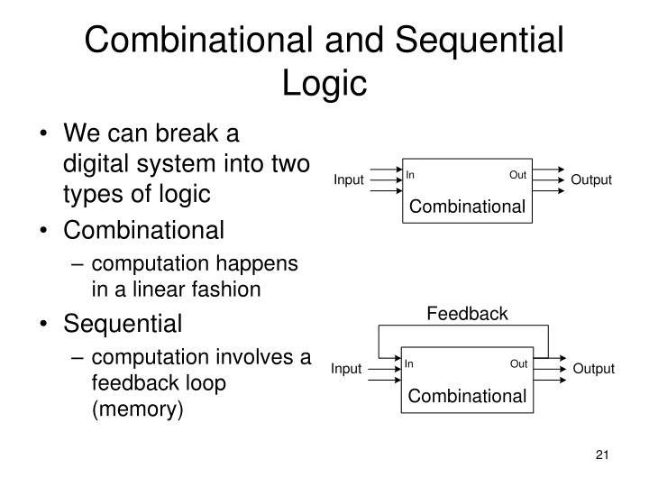Combinational and Sequential Logic