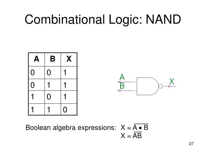 Combinational Logic: NAND