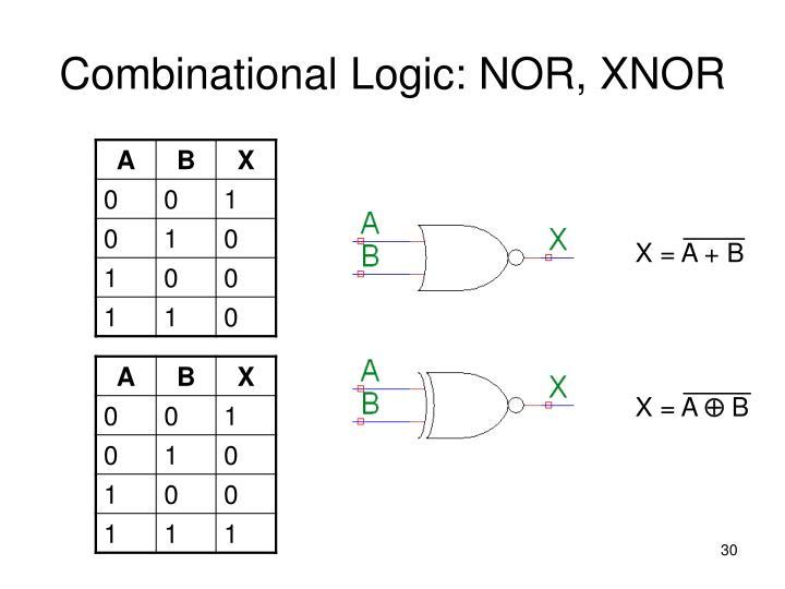 Combinational Logic: NOR, XNOR
