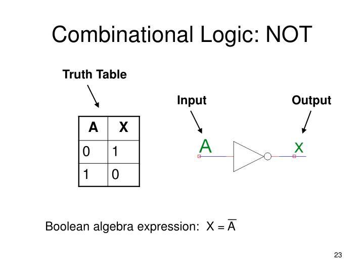 Combinational Logic: NOT