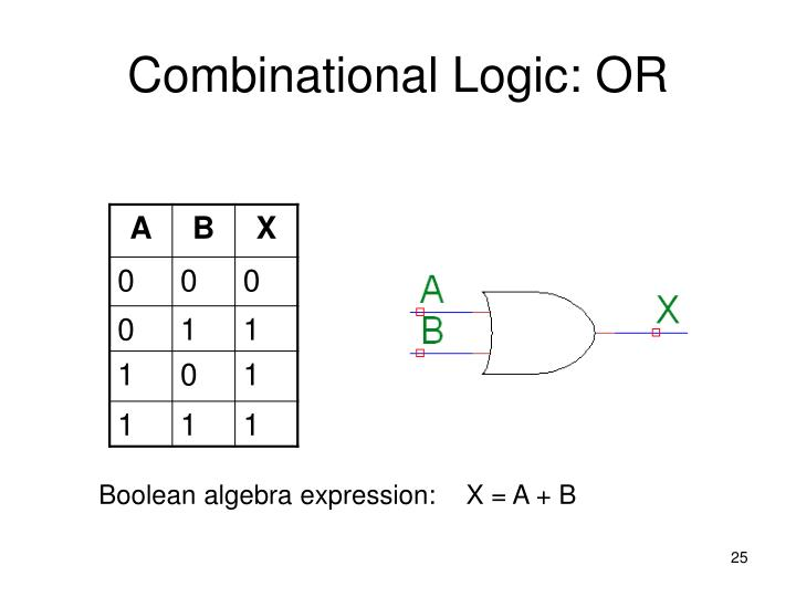 Combinational Logic: OR