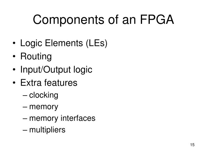 Components of an FPGA