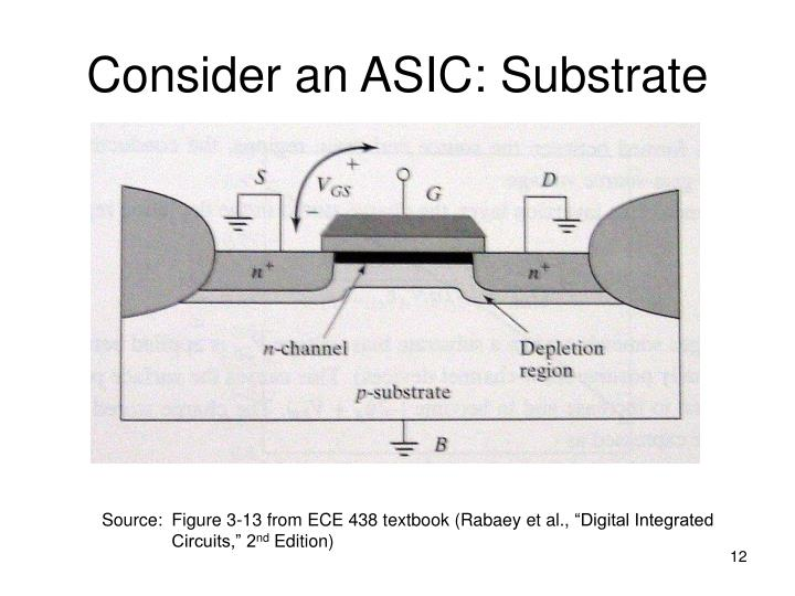 Consider an ASIC: Substrate