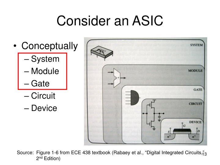 Consider an ASIC