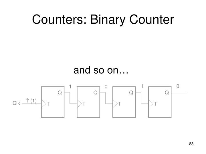 Counters: Binary Counter