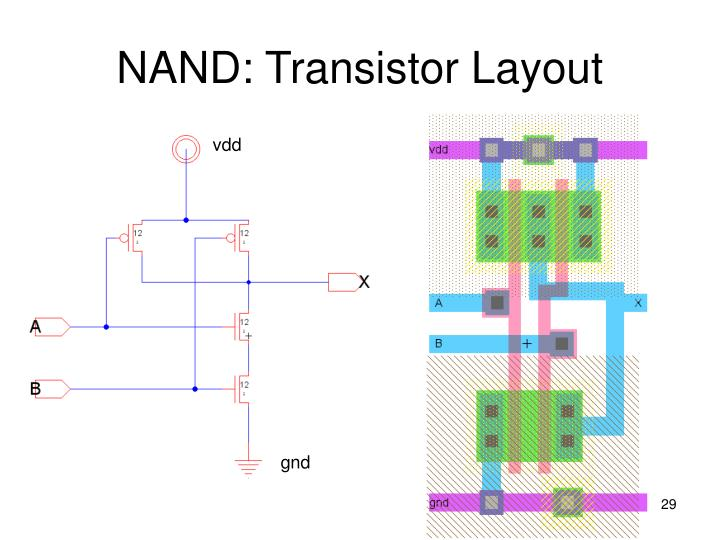 NAND: Transistor Layout