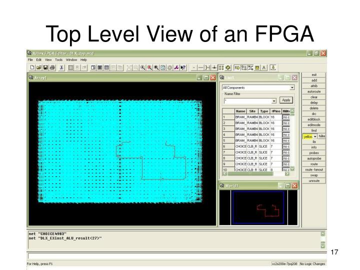 Top Level View of an FPGA