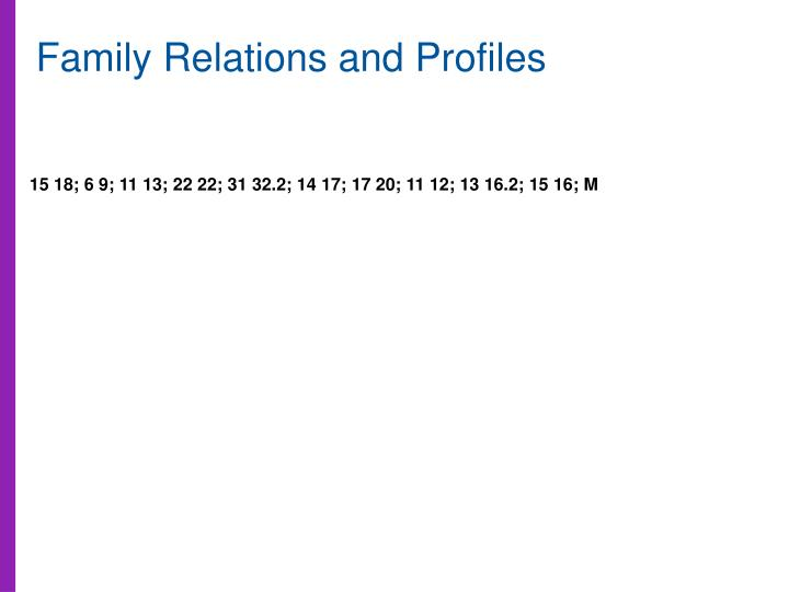 Family Relations and Profiles