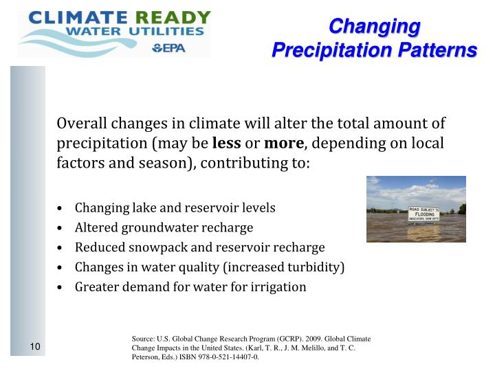 Changing Precipitation Patterns