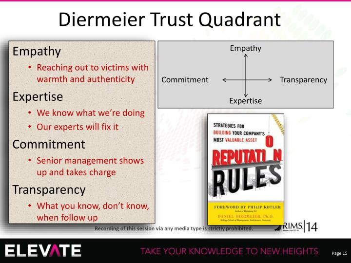 Diermeier Trust Quadrant