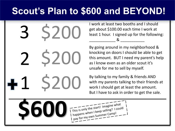 Scout's Plan to $600 and BEYOND!