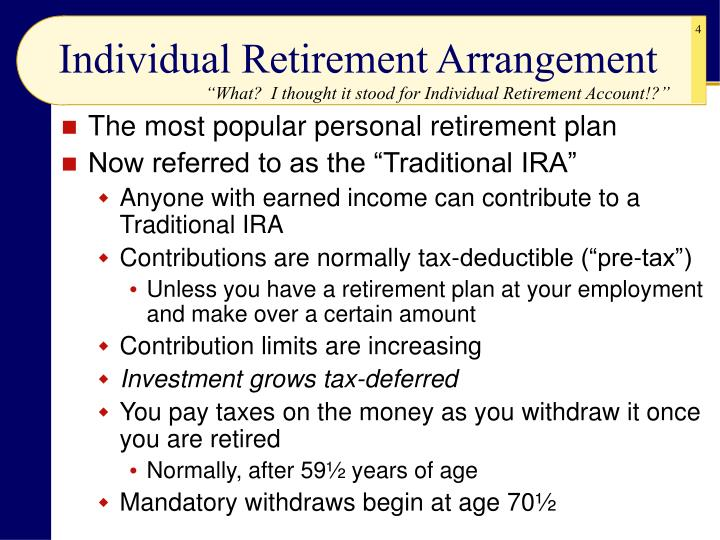 Individual Retirement Arrangement