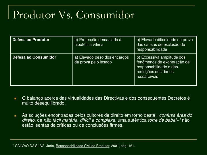 Produtor Vs. Consumidor