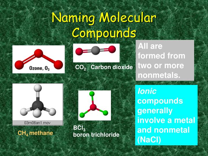 Naming Molecular Compounds
