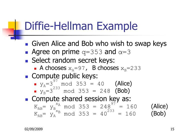 Diffie-Hellman Example