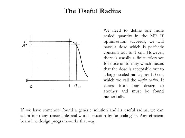 The Useful Radius
