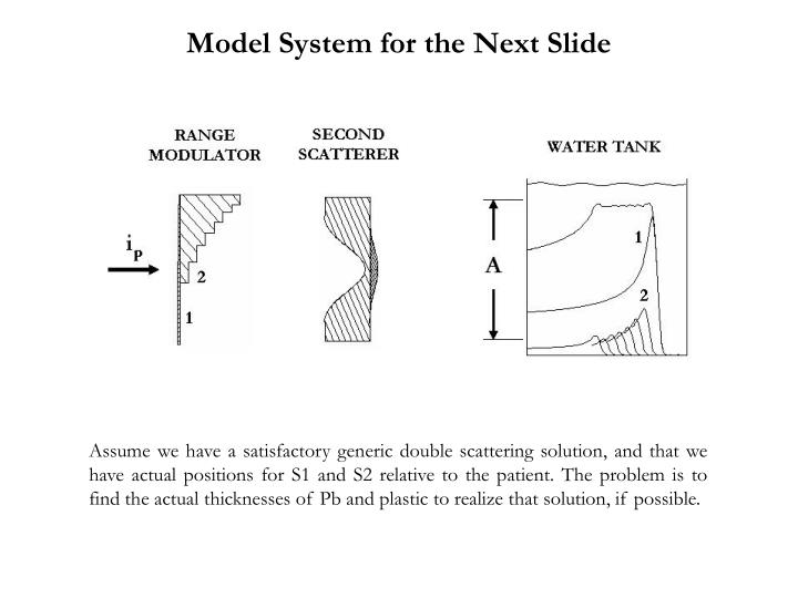 Model System for the Next Slide