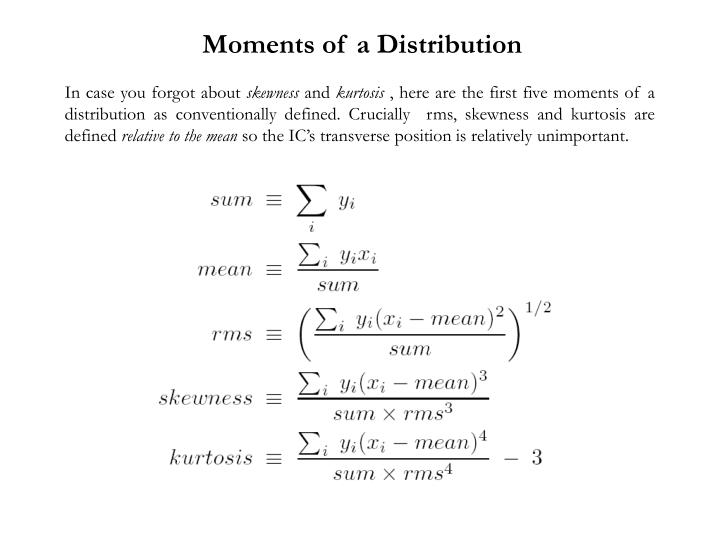 Moments of a Distribution